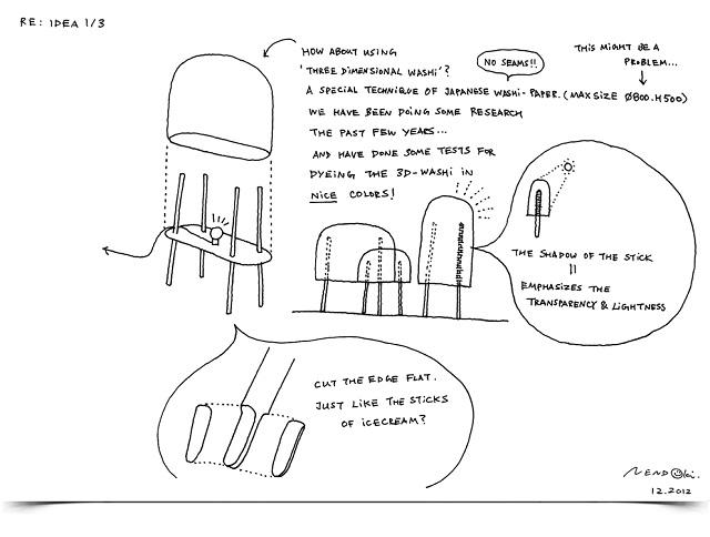 """""""Milan Design Week 2013: N = N, das heißt ganz einfach: Nichetto = Nendo. Aber auch: Ein buchstäblich produktiver Dialog zwischen Italien und Japan.""""  Milan Design Week 2013: Design """"N = N"""" """"Nichetto=Nendo"""" Milan Design Week 2013 Design N N Nichetto Nendo Leute Wohn DesignTrend 13"""